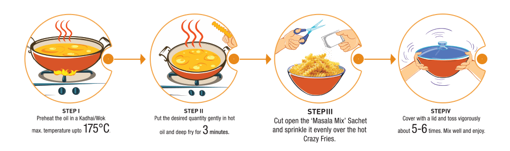 3 Easy Steps Ready to Cooked frozen food product